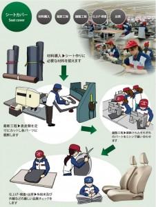 双葉産業-シートカバー_small